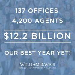 William Raveis Real Estate Co-Presidents Jump Spots on Swanepoel Top 200 Most Powerful in Real Estate Industry, Announces Record Sales, Recruiting Year in 2019