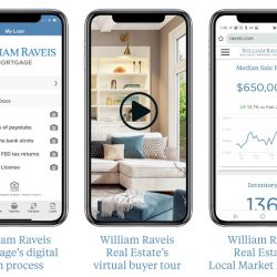 Real Estate at Your Fingertips: William Raveis' Virtual Toolkit